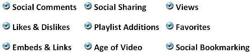 Video Marketing Philadelphia