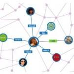 social link building