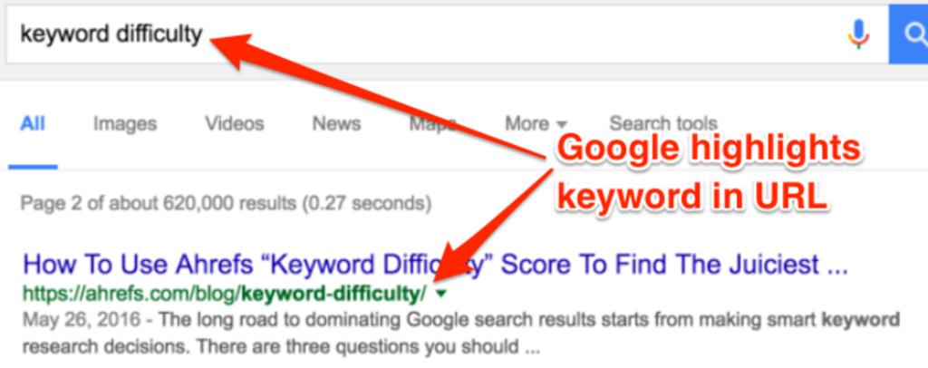 Keywords for URL Slugs