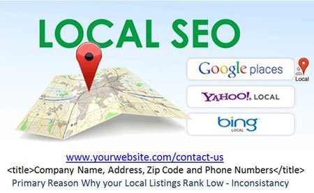 SEO Tools for Local Search Success
